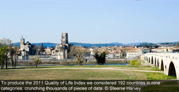 International Living's Quality Of Life Index 2011 Where The Numbers Come From