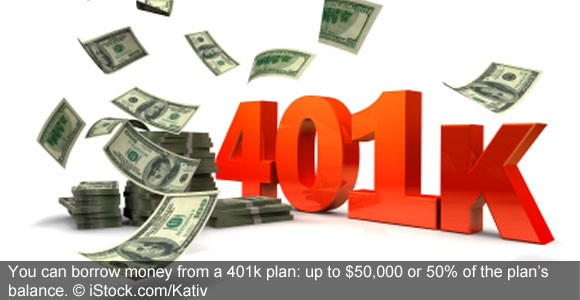 Own Real Estate With Your 401k