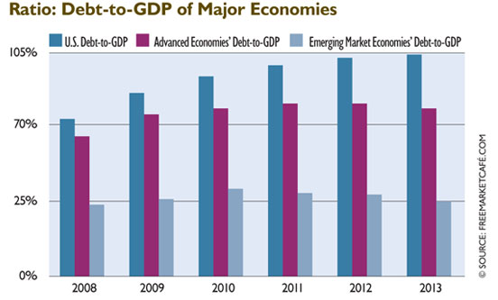 Myths about Emerging Markets